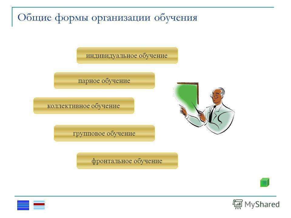 Общие формы организации обучения коллективное обучение парное обучение индивидуальное обучение групповое обучение фронтальное обучение