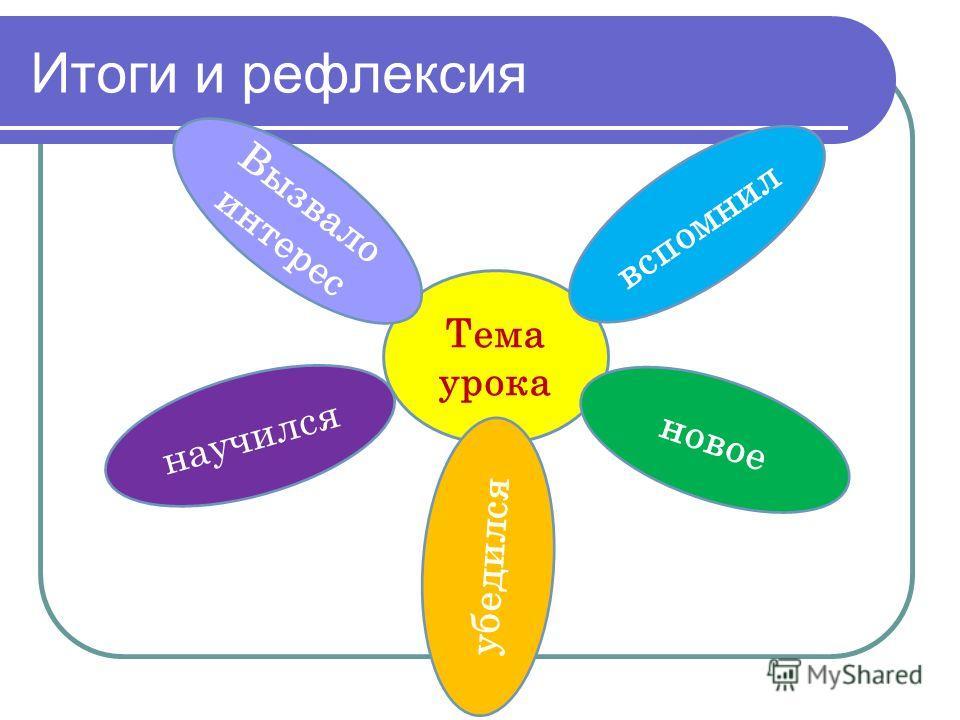 Итоги и рефлексия Тема урока научился убедился новое вспомнил Вызвало интерес