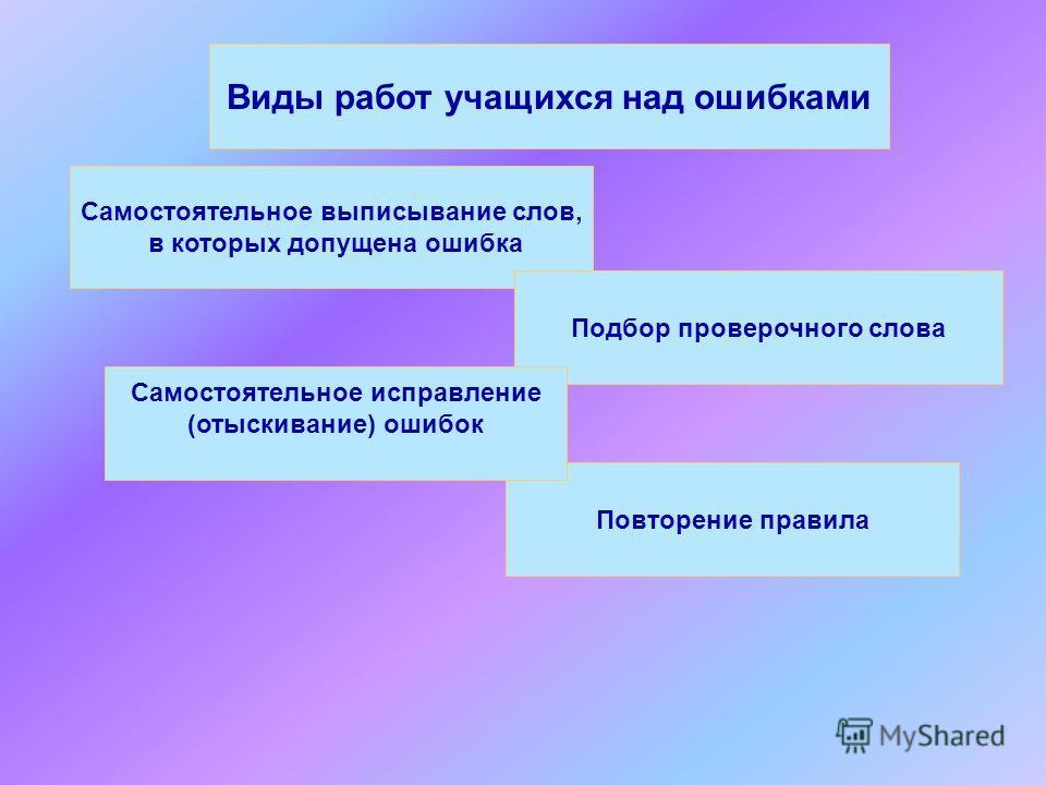 Виды работ учащихся над ошибками Самостоятельное выписывание слов, в которых допущена ошибка Подбор проверочного слова Повторение правила Самостоятельное исправление (отыскивание) ошибок