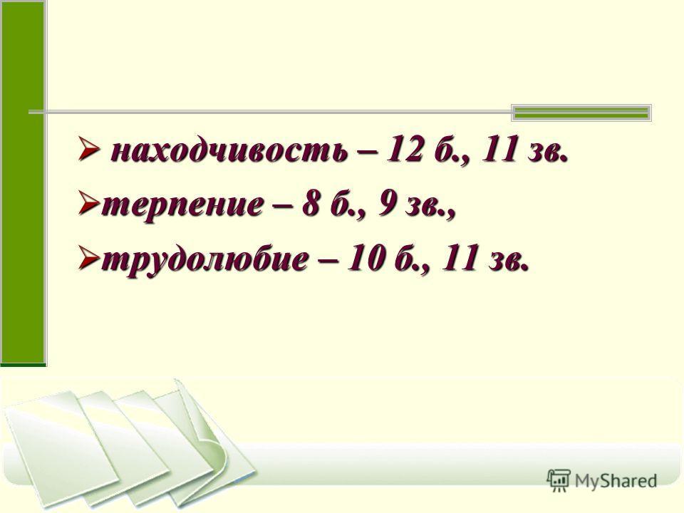 находчивость – 12 б., 11 зв. находчивость – 12 б., 11 зв. терпение – 8 б., 9 зв., терпение – 8 б., 9 зв., трудолюбие – 10 б., 11 зв. трудолюбие – 10 б., 11 зв.