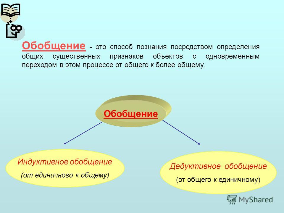 Обобщение - это способ познания посредством определения общих существенных признаков объектов с одновременным переходом в этом процессе от общего к более общему. Обобщение Индуктивное обобщение (от единичного к общему) Дедуктивное обобщение (от общег