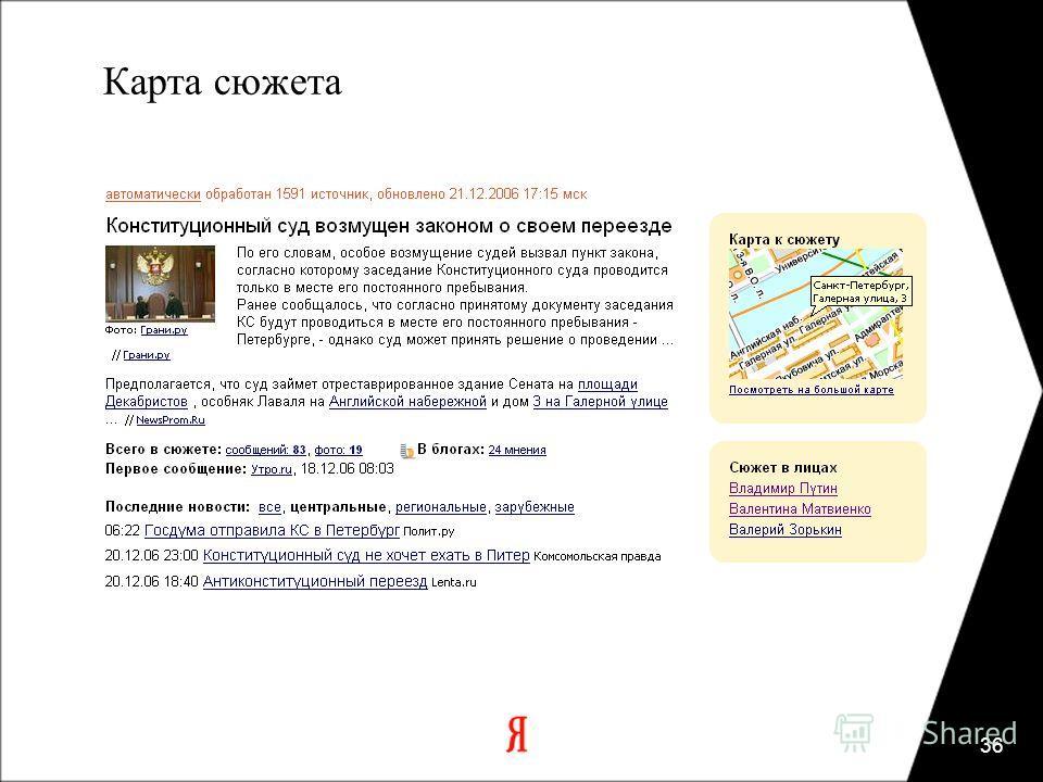 36 Карта сюжета
