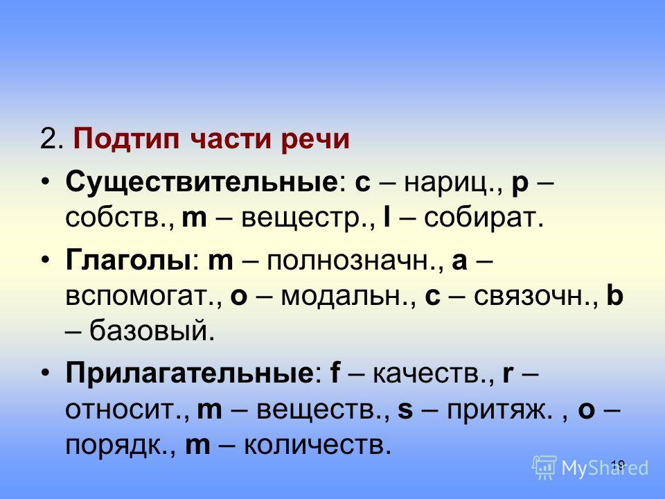 2. Подтип части речи Существительные: c – нариц., p – собств., m – вещестр., l – собират. Глаголы: m – полнозначн., a – вспомогат., o – модальн., c – связочн., b – базовый. Прилагательные: f – качеств., r – относит., m – веществ., s – притяж., o – по