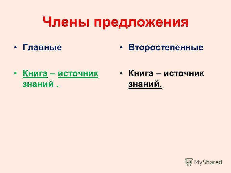 Члены предложения Главные Книга – источник знаний. Второстепенные Книга – источник знаний.