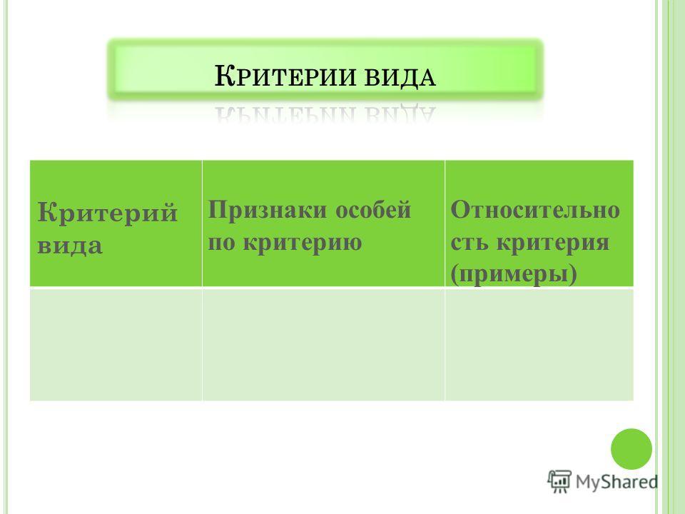 Критерий вида Признаки особей по критерию Относительно сть критерия (примеры)