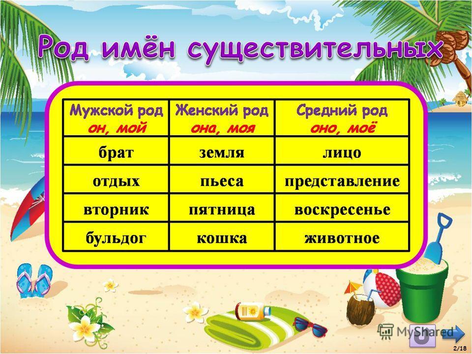 1/18 http://pedsovet.su/