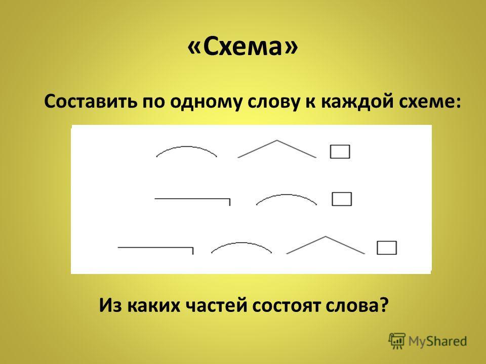 «Схема» Составить по одному слову к каждой схеме: Из каких частей состоят слова?
