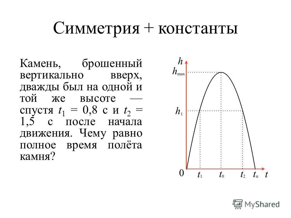 Симметрия + константы Камень, брошенный вертикально вверх, дважды был на одной и той же высоте спустя t 1 = 0,8 с и t 2 = 1,5 с после начала движения. Чему равно полное время полёта камня?