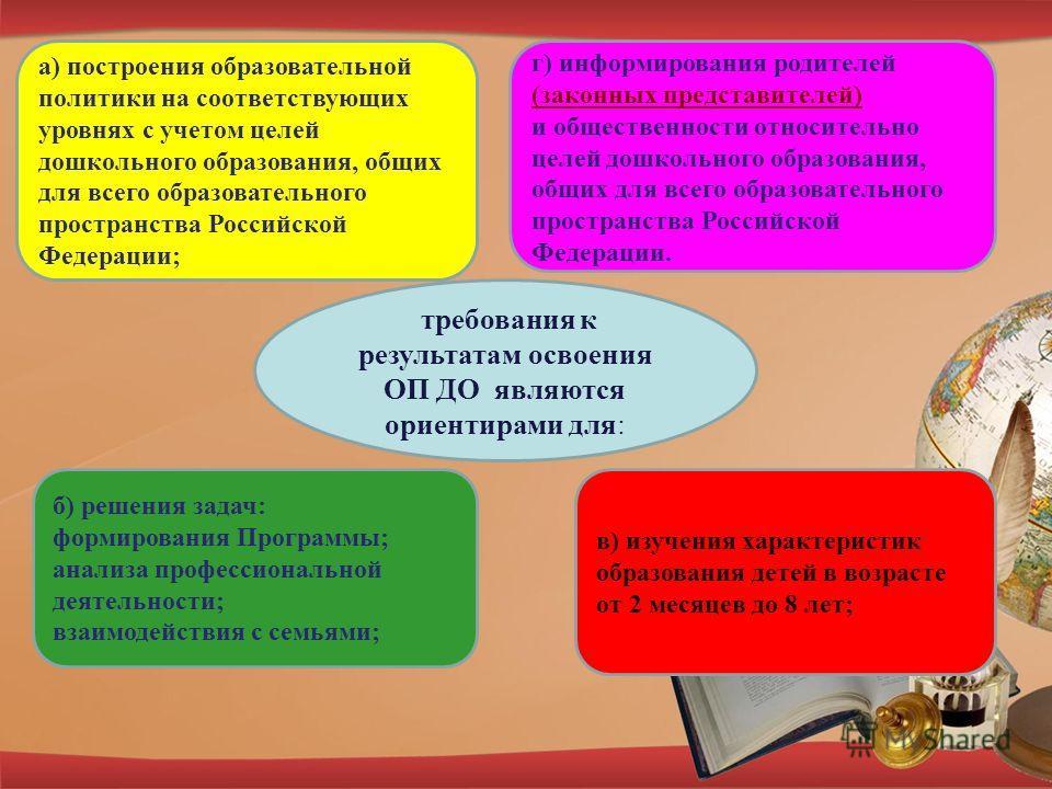 требования к результатам освоения ОП ДО являются ориентирами для: а) построения образовательной политики на соответствующих уровнях с учетом целей дошкольного образования, общих для всего образовательного пространства Российской Федерации; в) изучени