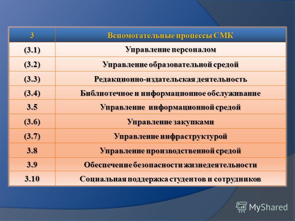3 Вспомогательные процессы СМК (3.1) Управление персоналом (3.2) Управление образовательной средой (3.3) Редакционно-издательская деятельность (3.4) Библиотечное и информационное обслуживание 3.5 Управление информационной средой (3.6) Управление заку