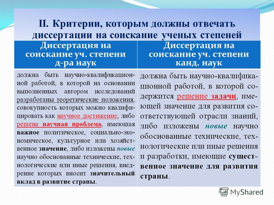 Презентация на тему Лямзин Михаил Алексеевич профессор д п н  21 Диссертация