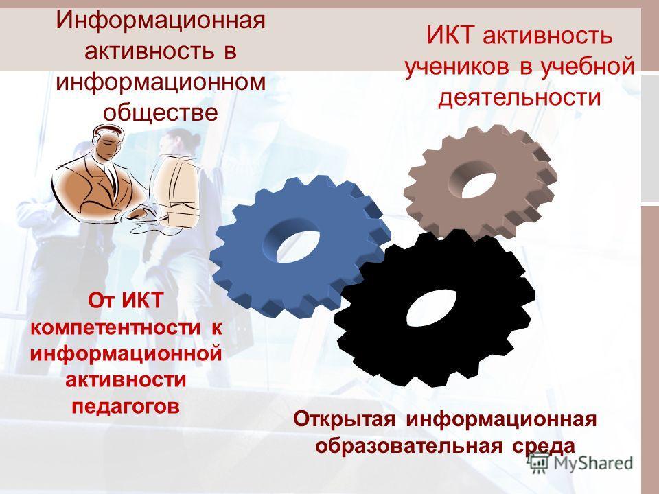 ИКТ активность учеников в учебной деятельности Открытая информационная образовательная среда От ИКТ компетентности к информационной активности педагогов Информационная активность в информационном обществе