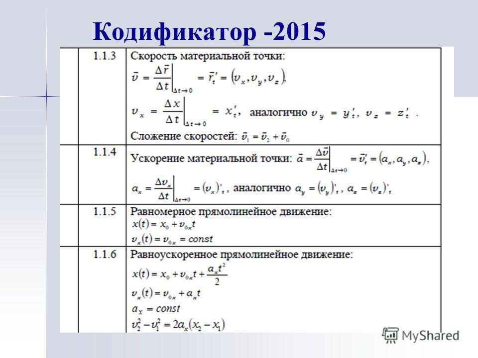Кодификатор -2015