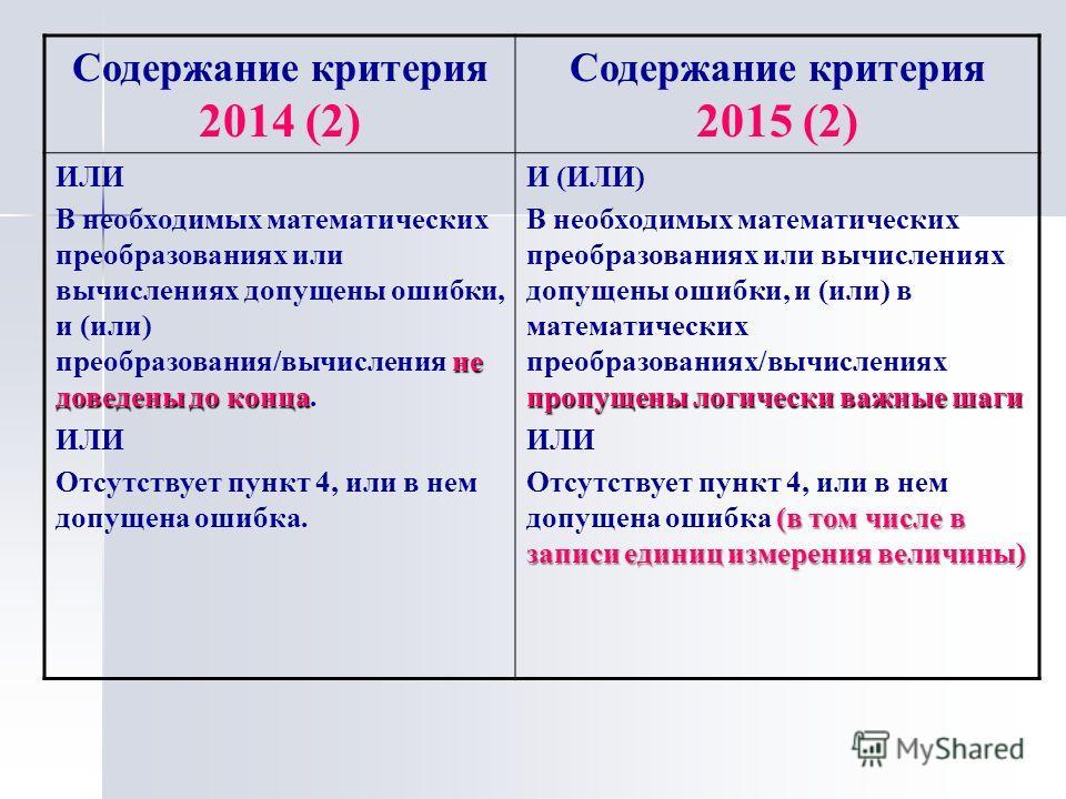 Содержание критерия 2014 (2) Содержание критерия 2015 (2) ИЛИ не доведены до конца В необходимых математических преобразованиях или вычислениях допущены ошибки, и (или) преобразования/вычисления не доведены до конца. ИЛИ Отсутствует пункт 4, или в не