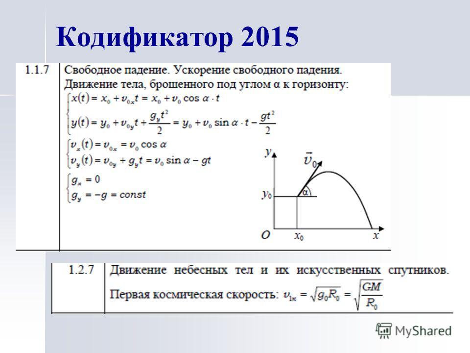 Кодификатор 2015