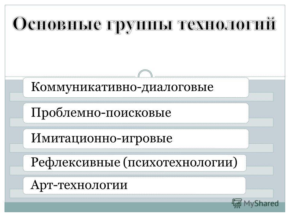 Коммуникативно-диалоговые Проблемно-поисковые Имитационно-игровые Рефлексивные (психотехнологии) Арт-технологии