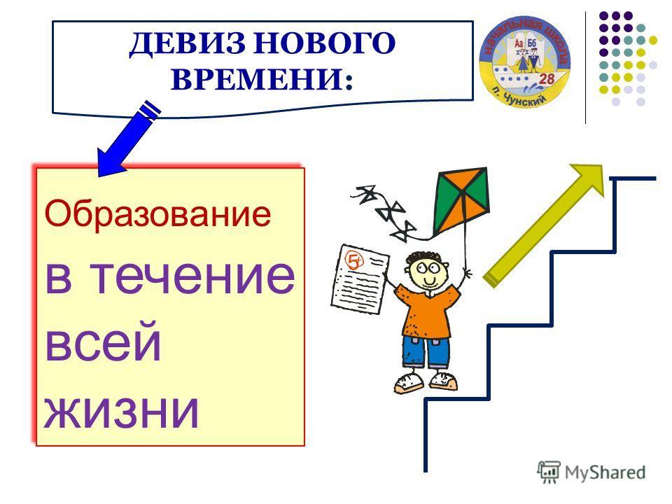 Образование в течение всей жизни ДЕВИЗ НОВОГО ВРЕМЕНИ: