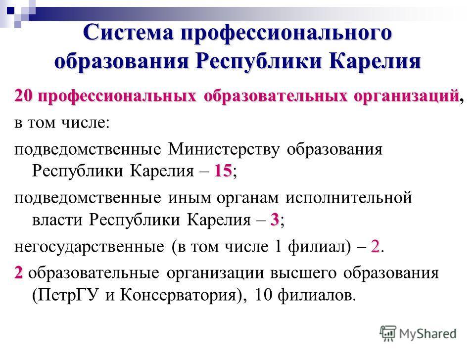 Система профессионального образования Республики Карелия 20 профессиональных образовательных организаций 20 профессиональных образовательных организаций, в том числе: 15 подведомственные Министерству образования Республики Карелия – 15; 3 подведомств