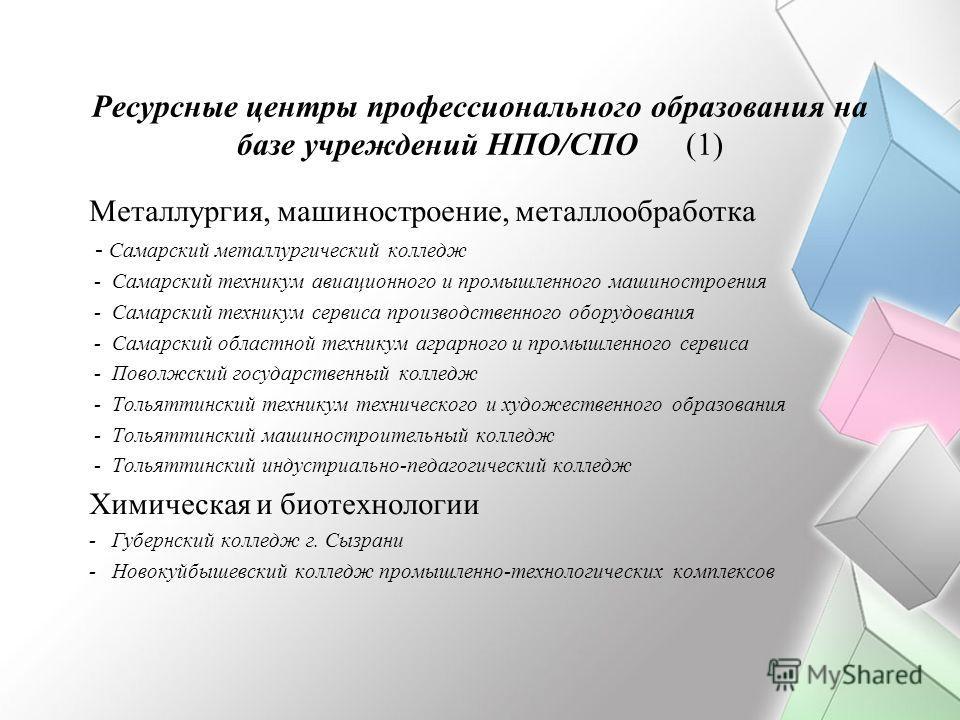 Ресурсные центры профессионального образования на базе учреждений НПО/СПО (1) Металлургия, машиностроение, металлообработка - Самарский металлургический колледж - Самарский техникум авиационного и промышленного машиностроения - Самарский техникум сер