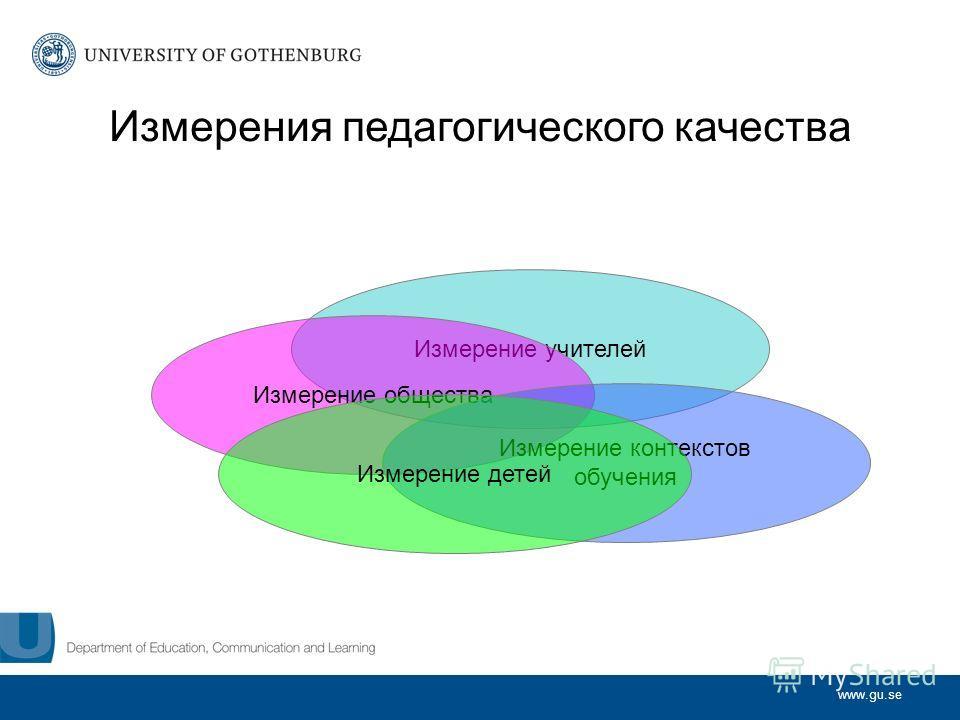 www.gu.se Измерения педагогического качества Измерение учителей Измерение общества Измерение контекстов обучения Измерение детей