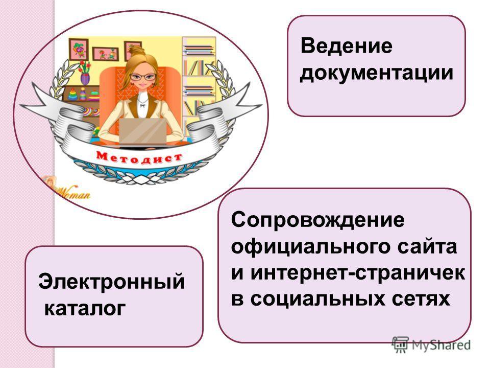 Ведение документации Электронный каталог Сопровождение официального сайта и интернет-страничек в социальных сетях