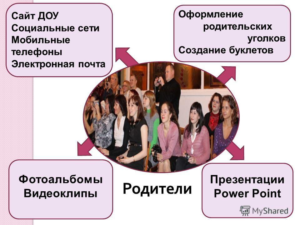 Сайт ДОУ Социальные сети Мобильные телефоны Электронная почта Презентации Power Point Оформление родительских уголков Создание буклетов Фотоальбомы Видеоклипы Родители