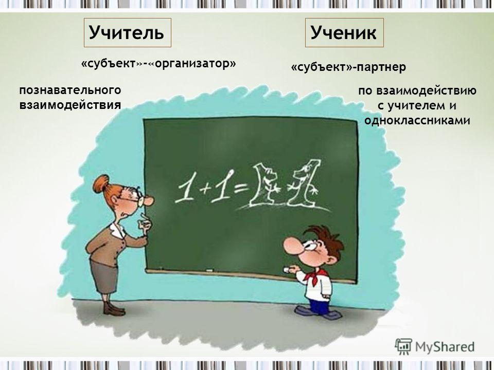 Учитель « субъект»-«организатор » познавательного взаимодействия Ученик « субъект »-партнер по взаимодействию с учителем и одноклассниками