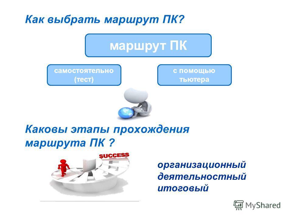 Как выбрать маршрут ПК? Каковы этапы прохождения маршрута ПК ? маршрут ПК самостоятельно (тест) с помощью тьютера организационный деятельностный итоговый