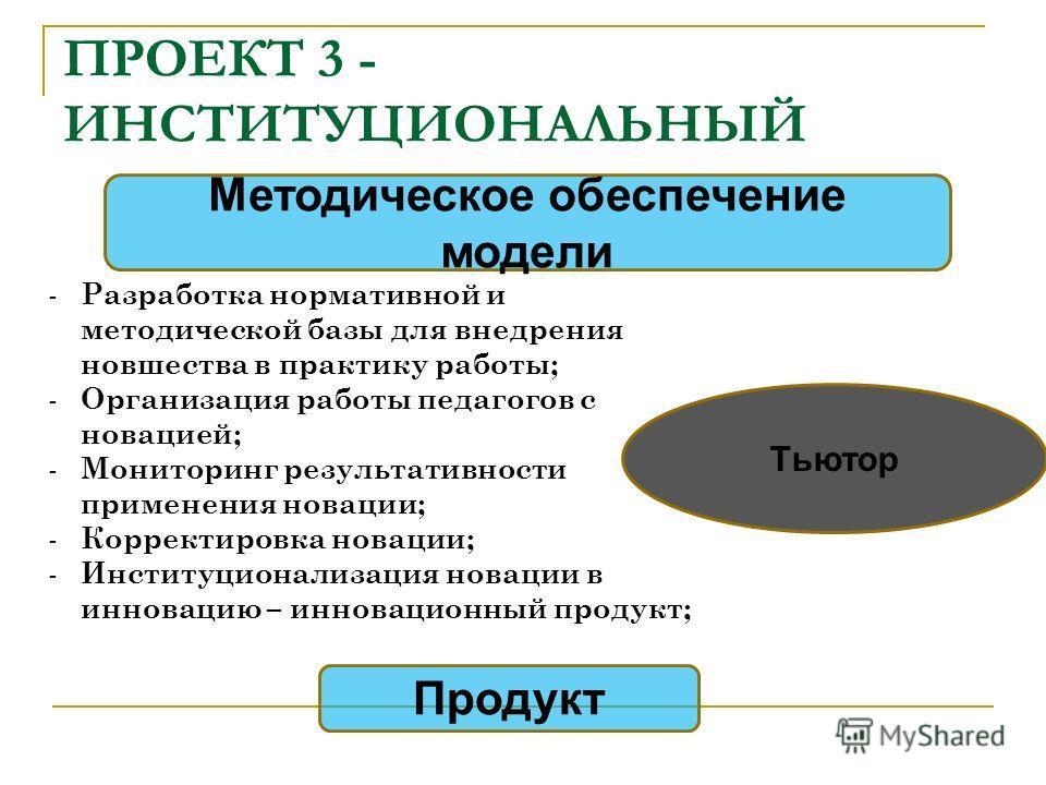 ПРОЕКТ 3 - ИНСТИТУЦИОНАЛЬНЫЙ Методическое обеспечение модели Продукт - Разработка нормативной и методической базы для внедрения новшества в практику работы; - Организация работы педагогов с новацией; - Мониторинг результативности применения новации;