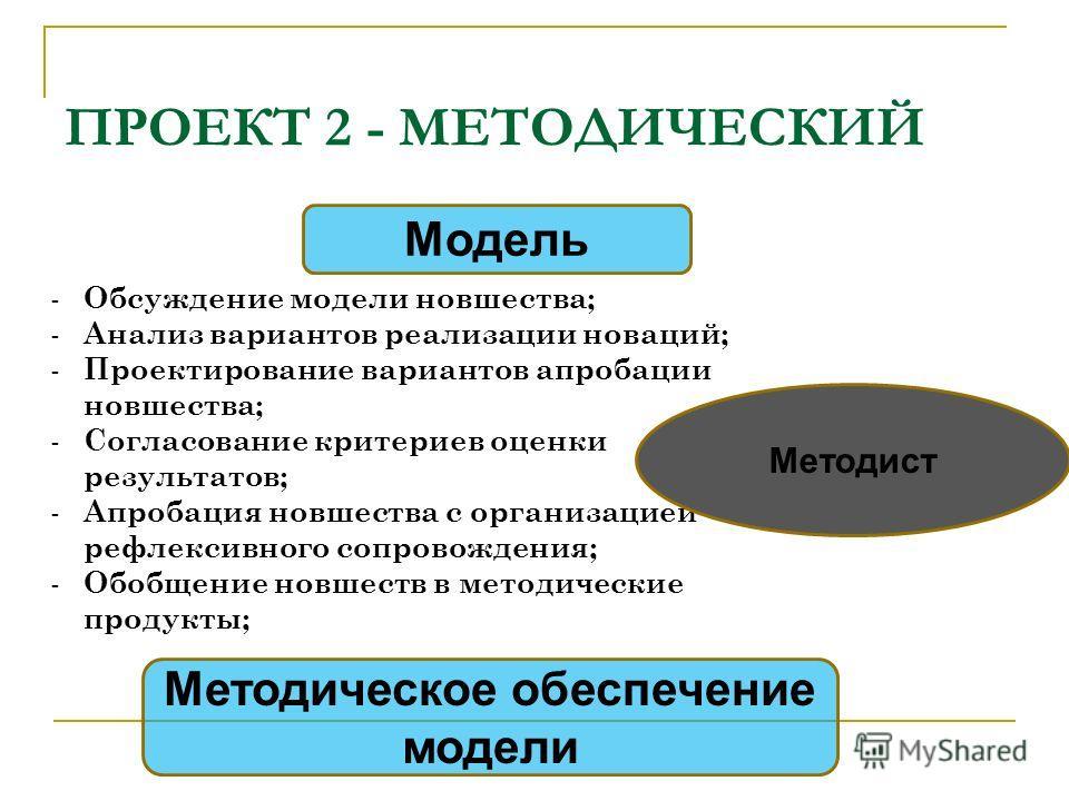 ПРОЕКТ 2 - МЕТОДИЧЕСКИЙ Модель Методическое обеспечение модели - Обсуждение модели новшества; - Анализ вариантов реализации новаций; - Проектирование вариантов апробации новшества; - Согласование критериев оценки результатов; - Апробация новшества с