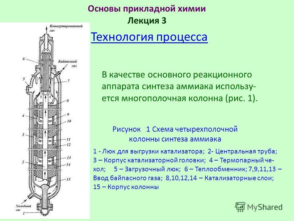 Основы прикладной химии Лекция 3 Технология процесса В качестве основного реакционного аппарата синтеза аммиака использу- ется многополочная колонна (рис. 1). 1 - Люк для выгрузки катализатора; 2- Центральная труба; 3 – Корпус катализаторной головки;