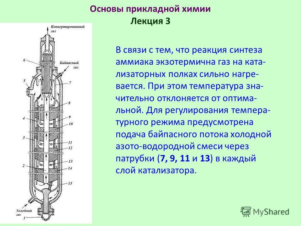 Основы прикладной химии Лекция 3 В связи с тем, что реакция синтеза аммиака экзотермична газ на ката- лизаторных полках сильно нагре- вается. При этом температура зна- чительно отклоняется от оптима- льной. Для регулирования темпера- турного режима п