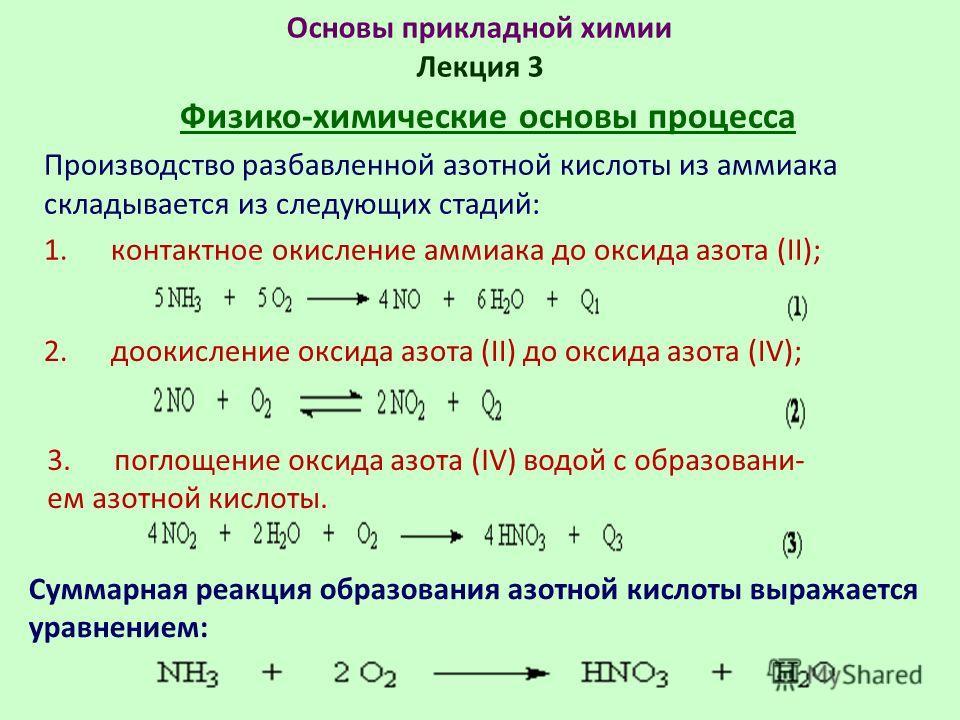 Основы прикладной химии Лекция 3 Физико-химические основы процесса Производство разбавленной азотной кислоты из аммиака складывается из следующих стадий: 1. контактное окисление аммиака до оксида азота (II); 2. доокисление оксида азота (II) до оксида