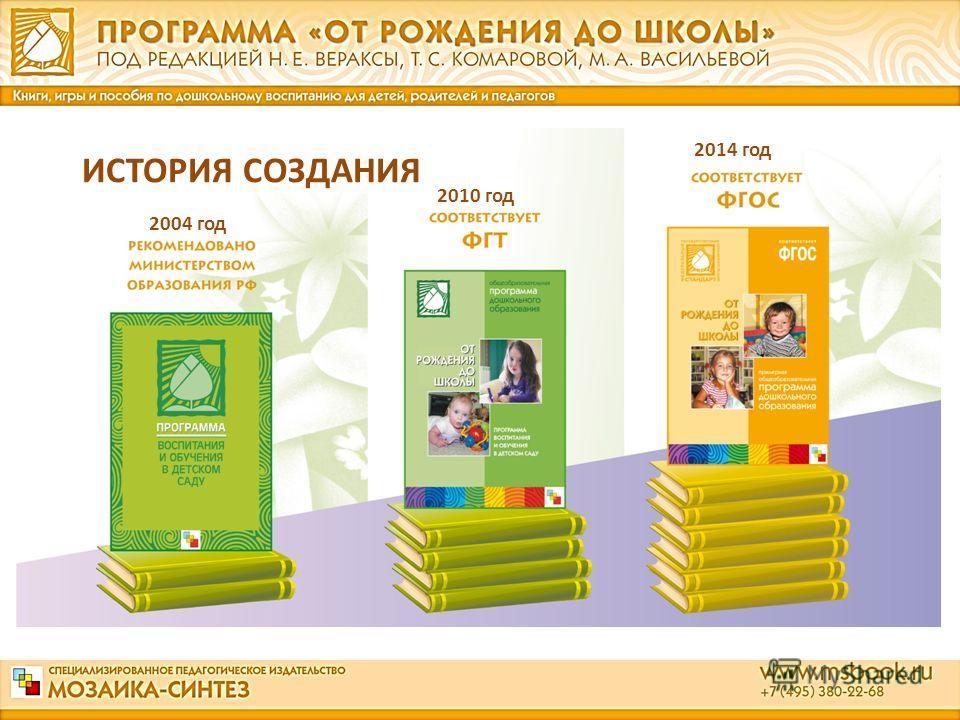 ИСТОРИЯ СОЗДАНИЯ 2004 год 2010 год 2014 год