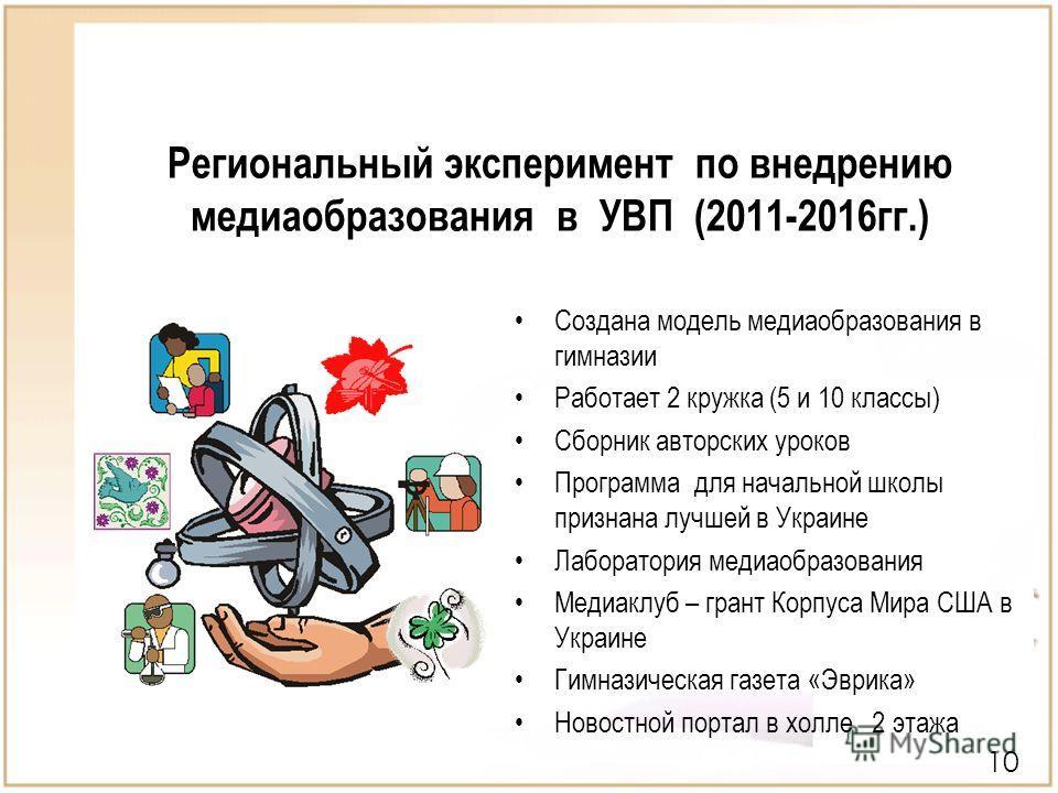 10 Региональный эксперимент по внедрению медиаобразования в УВП (2011-2016 гг.) Создана модель медиаобразования в гимназии Работает 2 кружка (5 и 10 классы) Сборник авторских уроков Программа для начальной школы признана лучшей в Украине Лаборатория