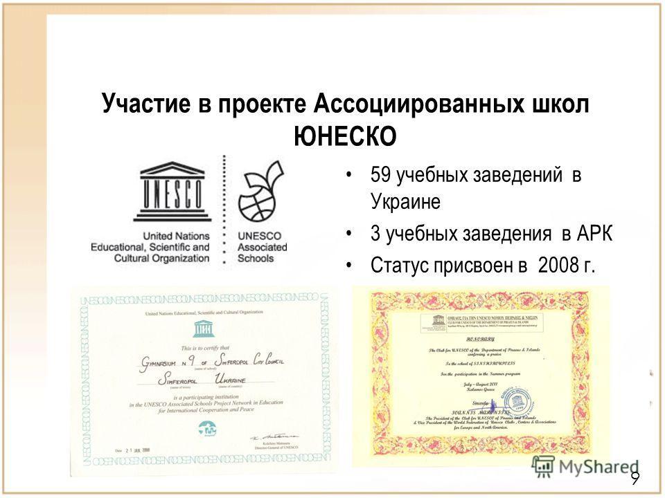9 Участие в проекте Ассоциированных школ ЮНЕСКО 59 учебных заведений в Украине 3 учебных заведения в АРК Статус присвоен в 2008 г.