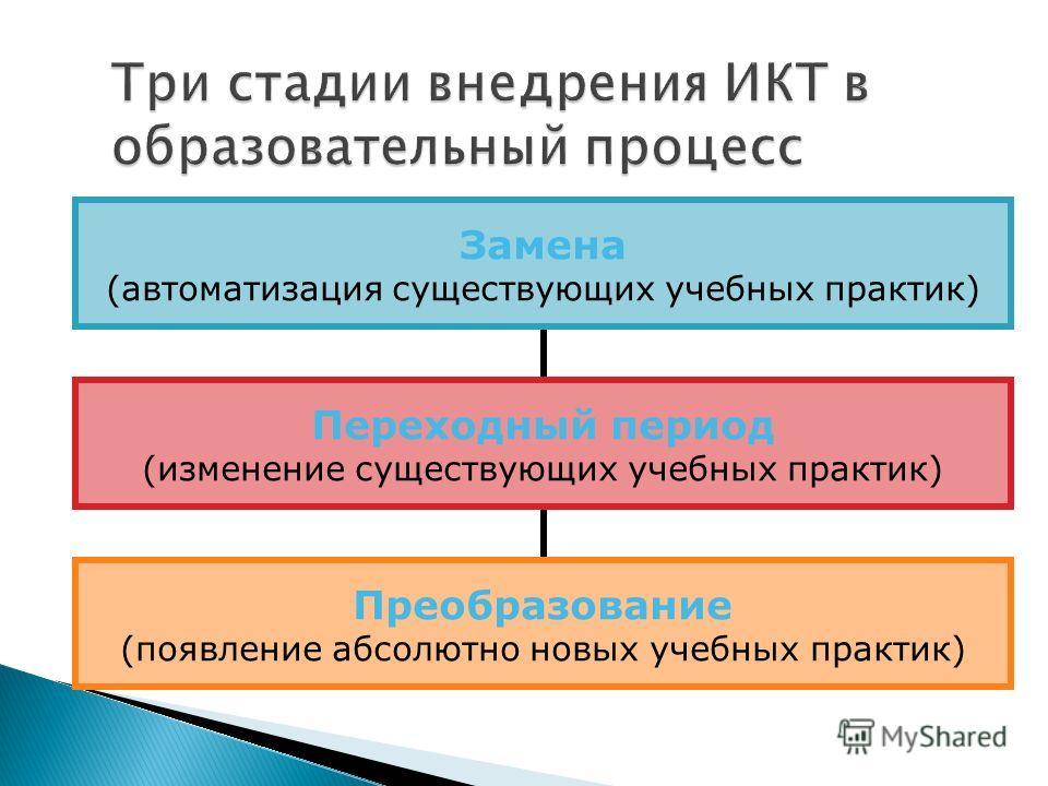 Замена (автоматизация существующих учебных практик) Переходный период (изменение существующих учебных практик) Преобразование (появление абсолютно новых учебных практик)