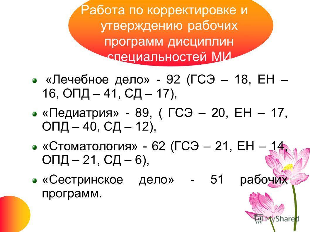Работа по корректировке и утверждению рабочих программ дисциплин специальностей МИ «Лечебное дело» - 92 (ГСЭ – 18, ЕН – 16, ОПД – 41, СД – 17), «Педиатрия» - 89, ( ГСЭ – 20, ЕН – 17, ОПД – 40, СД – 12), «Стоматология» - 62 (ГСЭ – 21, ЕН – 14, ОПД – 2