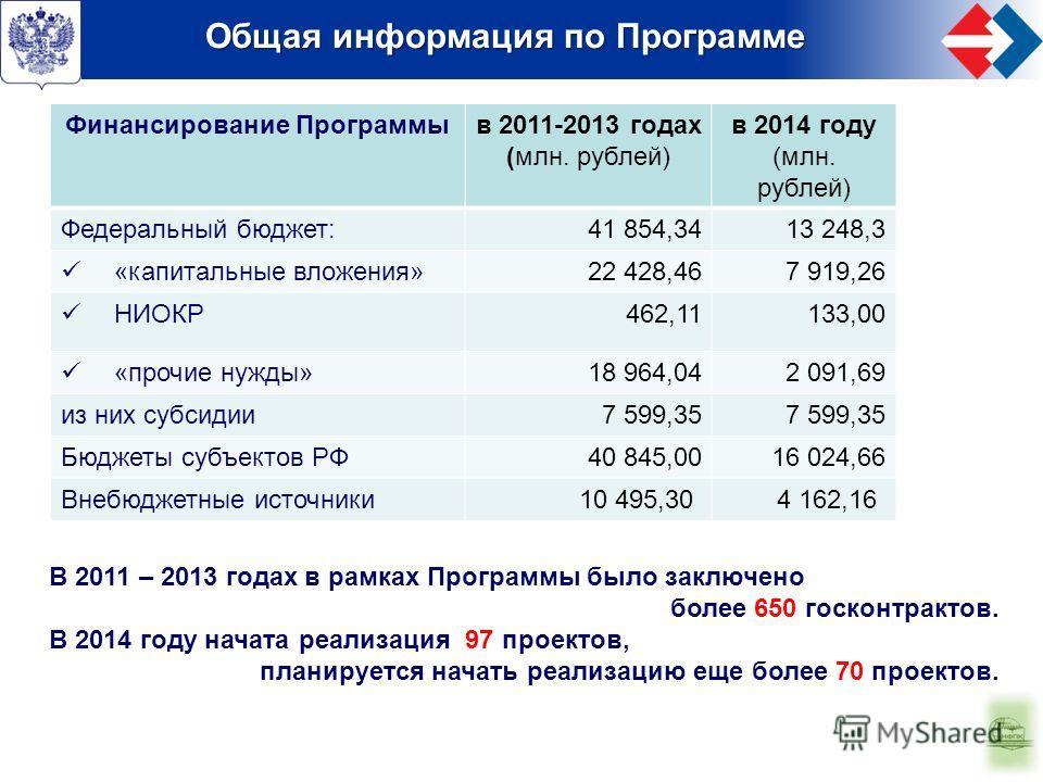 ФЦПРО 2011-2015 – основная целевая программа системы российского образования В 2011 – 2013 годах в рамках Программы было заключено более 650 госконтрактов. В 2014 году начата реализация 97 проектов, планируется начать реализацию еще более 70 проектов
