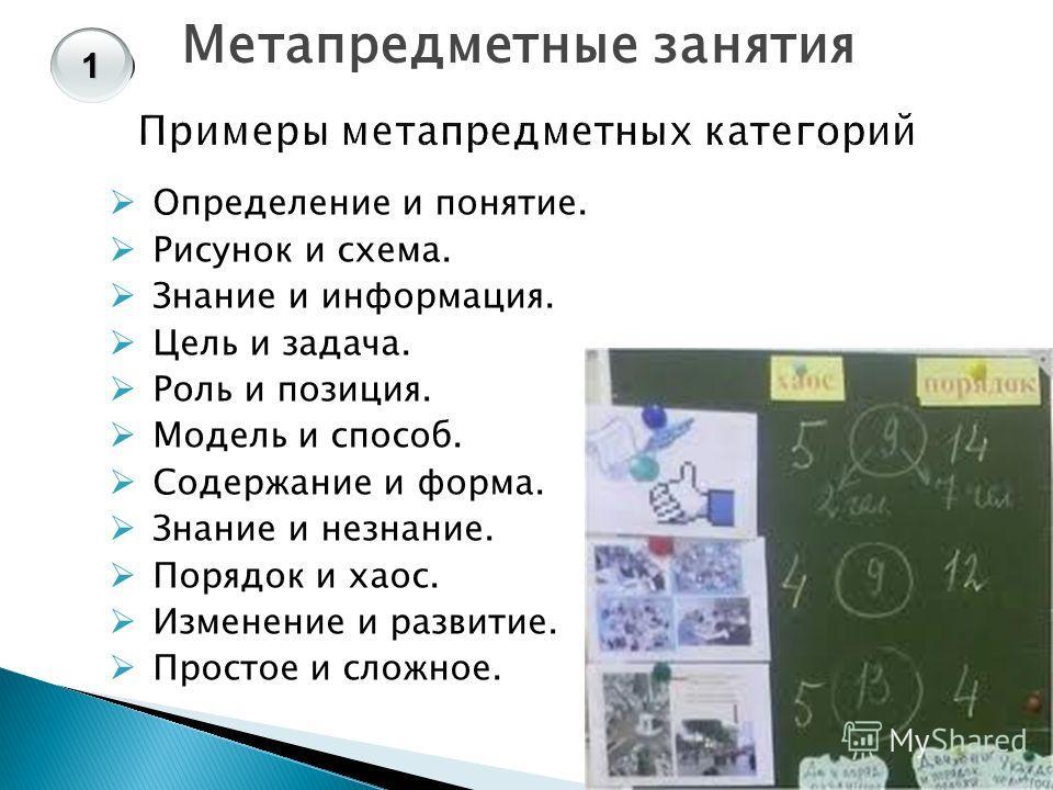 Примеры метапредметных категорий Определение и понятие. Рисунок и схема. Знание и информация. Цель и задача. Роль и позиция. Модель и способ. Содержание и форма. Знание и незнание. Порядок и хаос. Изменение и развитие. Простое и сложное. Метапредметн