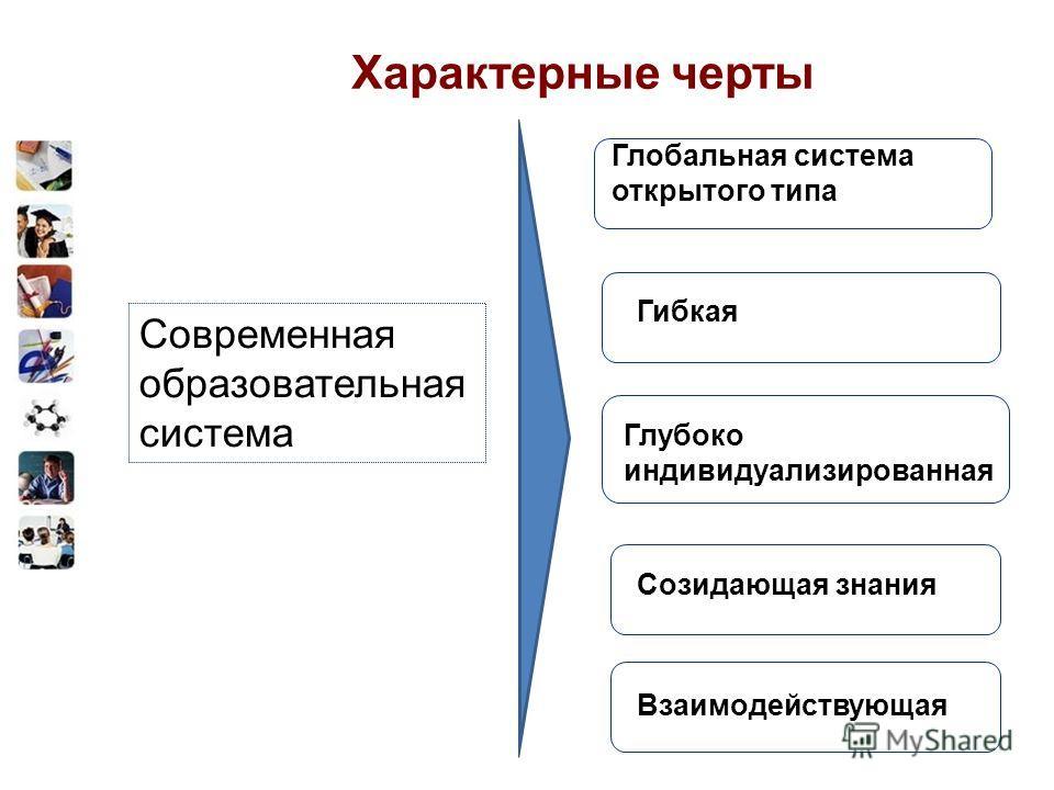 Характерные черты Современная образовательная система Глобальная система открытого типа Гибкая Глубоко индивидуализированная Созидающая знания Взаимодействующая