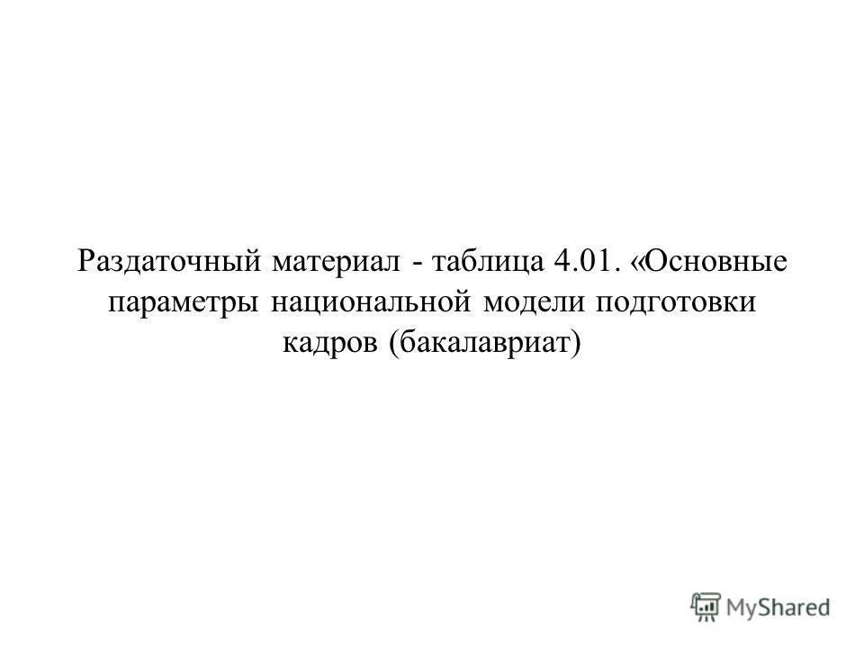 Раздаточный материал - таблица 4.01. «Основные параметры национальной модели подготовки кадров (бакалавриат)