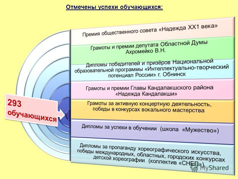 Отмечены успехи обучающихся: