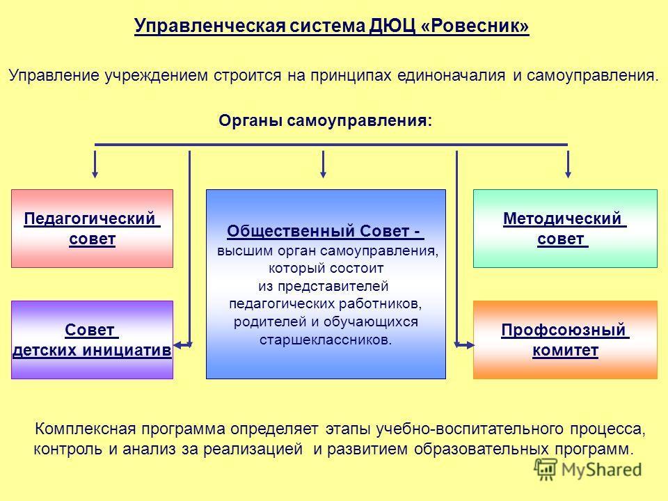 Комплексная программа определяет этапы учебно-воспитательного процесса, контроль и анализ за реализацией и развитием образовательных программ. Управленческая система ДЮЦ «Ровесник» Управление учреждением строится на принципах единоначалия и самоуправ