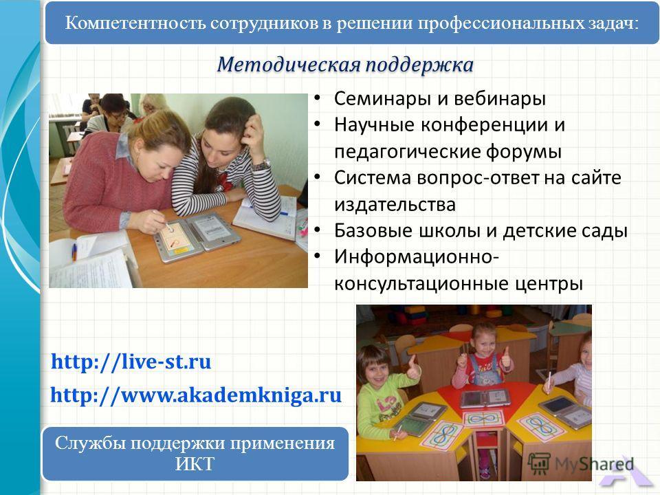 Методическая поддержка http://www.akademkniga.ru http://live-st.ru Семинары и вебинары Научные конференции и педагогические форумы Система вопрос-ответ на сайте издательства Базовые школы и детские сады Информационно- консультационные центры Компетен