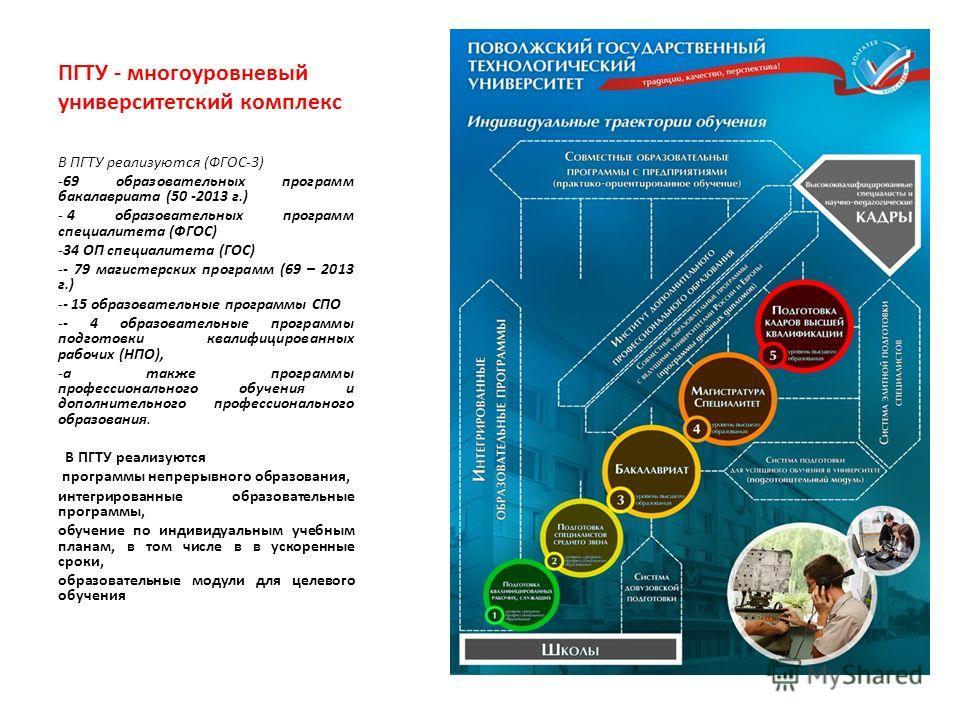 ПГТУ - многоуровневый университетский комплекс В ПГТУ реализуются (ФГОС-3) -69 образовательных программ бакалавриата (50 -2013 г.) - 4 образовательных программ специалитета (ФГОС) -34 ОП специалитета (ГОС) -- 79 магистерских программ (69 – 2013 г.) -