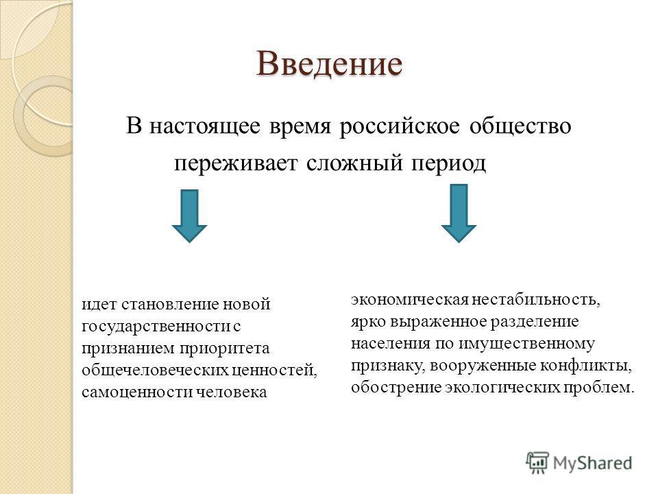 Введение Введение В настоящее время российское общество переживает сложный период идет становление новой государственности с признанием приоритета общечеловеческих ценностей, самоценности человека экономическая нестабильность, ярко выраженное разделе