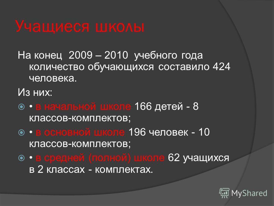 Учащиеся школы На конец 2009 – 2010 учебного года количество обучающихся составило 424 человека. Из них: в начальной школе 166 детей - 8 классов-комплектов; в основной школе 196 человек - 10 классов-комплектов; в средней (полной) школе 62 учащихся в