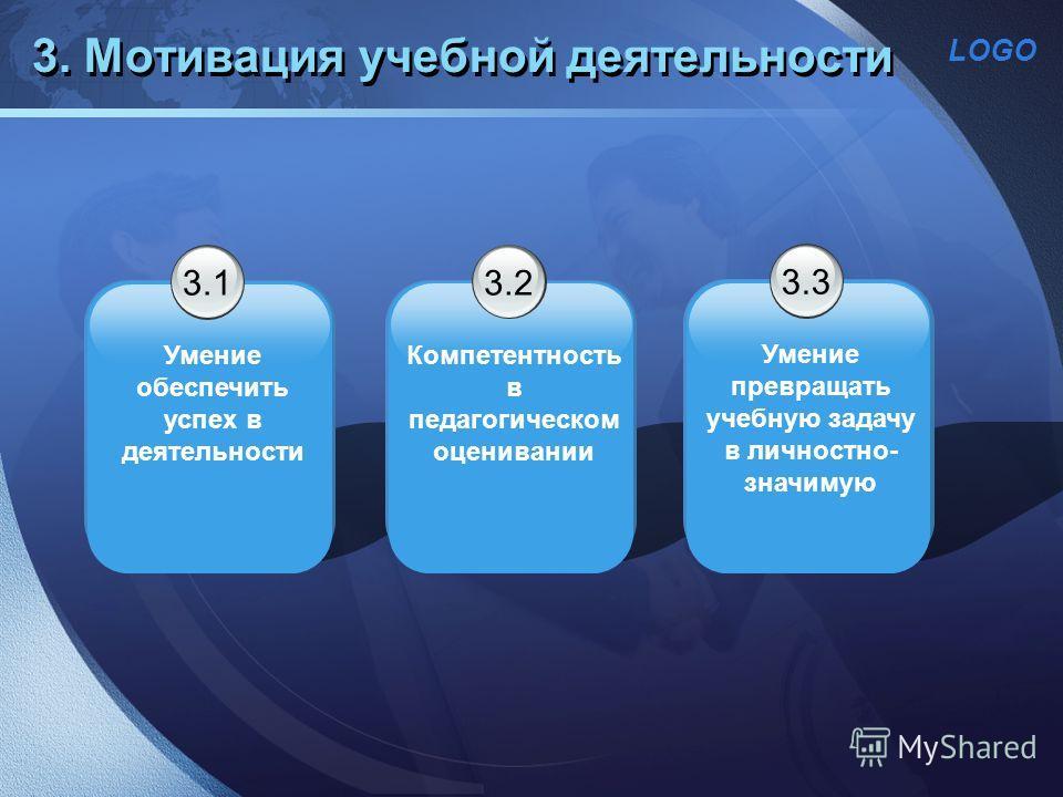 LOGO 3.1 Умение обеспечить успех в деятельности 3. Мотивация учебной деятельности 3.2 Компетентность в педагогическом оценивании 3.3 Умение превращать учебную задачу в личностно- значимую