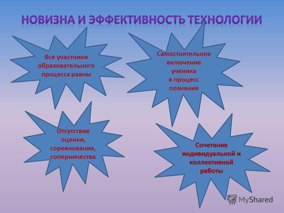 Высказывание учащихся о важном и значимом на занятии: обмен впечатлениями, обмен впечатлениями, идеями, идеями, оценка своей оценка своей и коллективной деятельности и коллективной деятельности